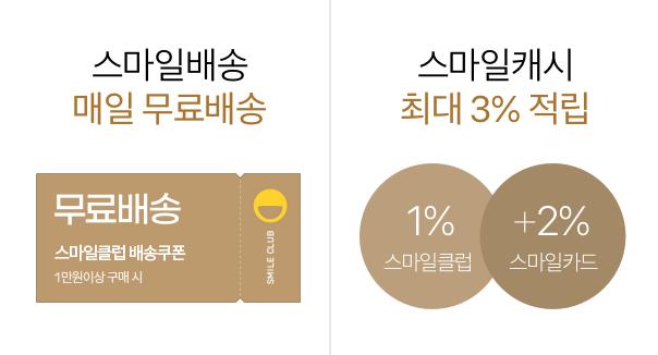 스마일배송 매일 무료배송, 스마일캐시 최대 1%적립 일반회원 0.3%, 스마일클럽 회원 1%