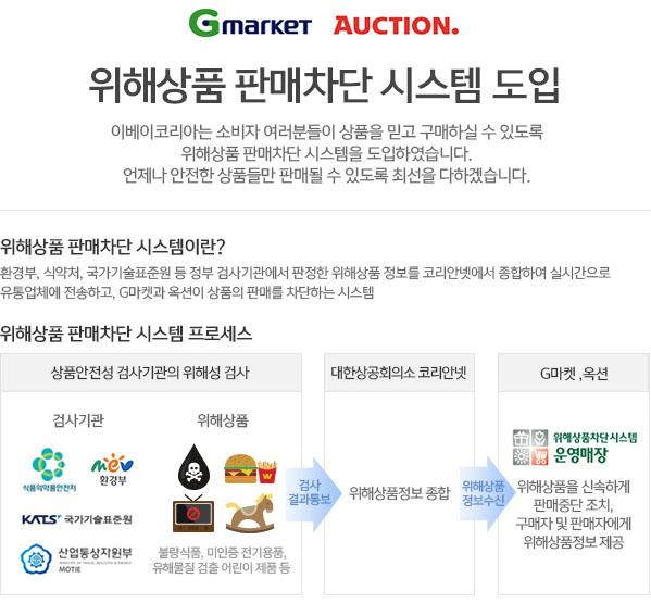 gmarket auction ???? ???? ??? ??